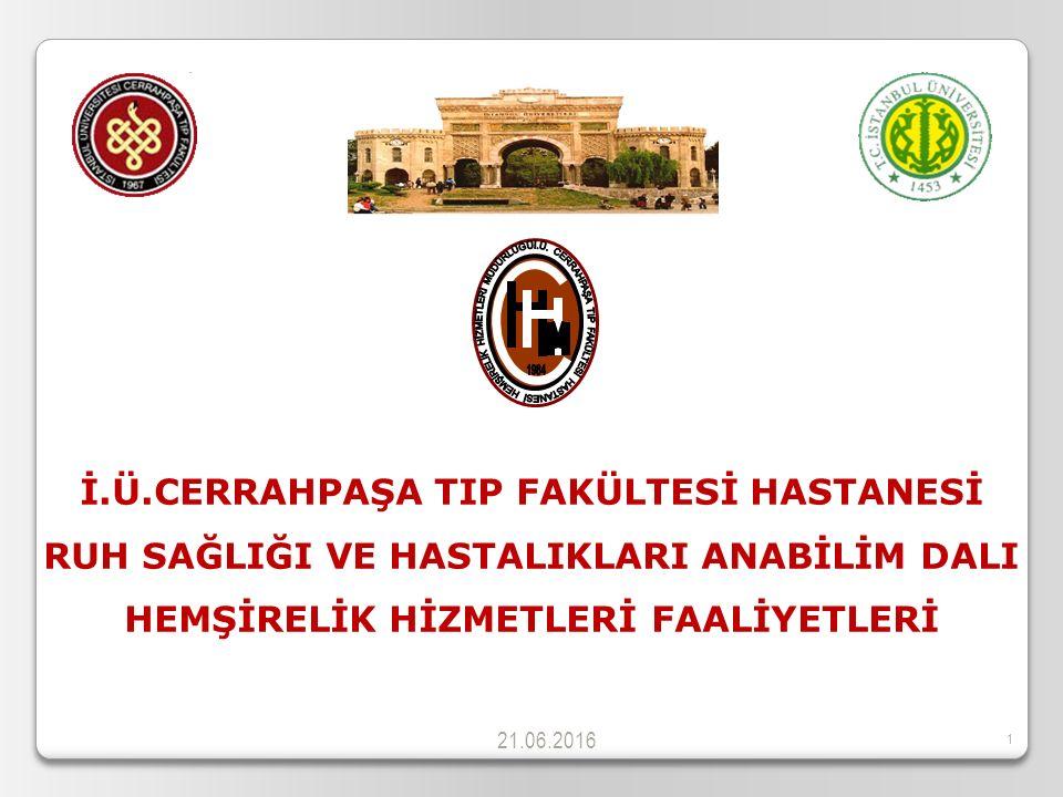 21.06.20162 1.ANABİLİM DALI TANITIM 2. YÖNETSEL PERFORMANS 2.1.