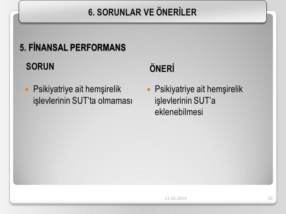 5. FİNANSAL PERFORMANS 5.