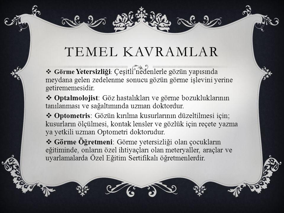 TEMEL KAVRAMLAR  Görme Yetersizliği : Çeşitli nedenlerle gözün yapısında meydana gelen zedelenme sonucu gözün görme işlevini yerine getirememesidir.