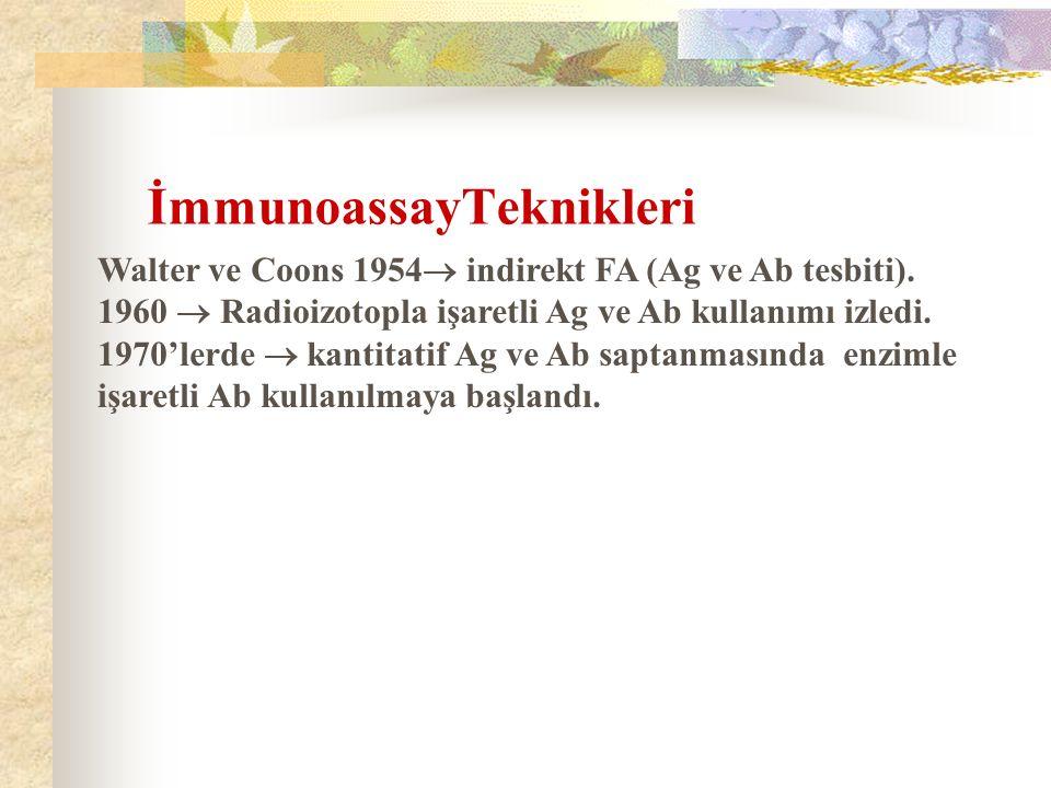 İmmunoassayTeknikleri Walter ve Coons 1954  indirekt FA (Ag ve Ab tesbiti). 1960  Radioizotopla işaretli Ag ve Ab kullanımı izledi. 1970'lerde  kan