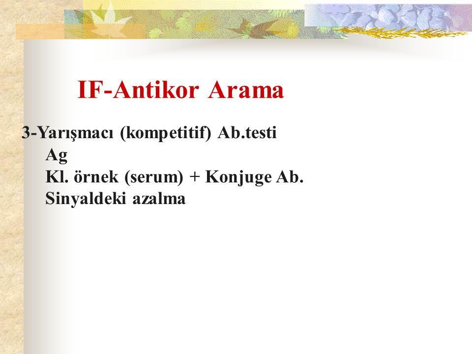 IF-Antikor Arama 3-Yarışmacı (kompetitif) Ab.testi Ag Kl. örnek (serum) + Konjuge Ab. Sinyaldeki azalma