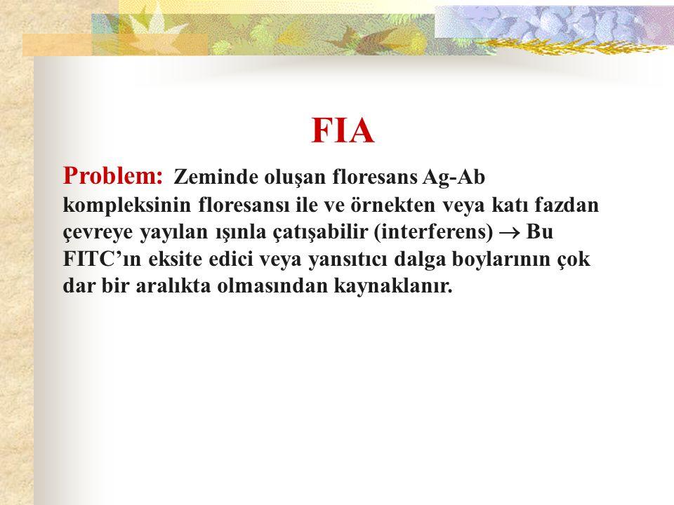 FIA Problem: Zeminde oluşan floresans Ag-Ab kompleksinin floresansı ile ve örnekten veya katı fazdan çevreye yayılan ışınla çatışabilir (interferens)