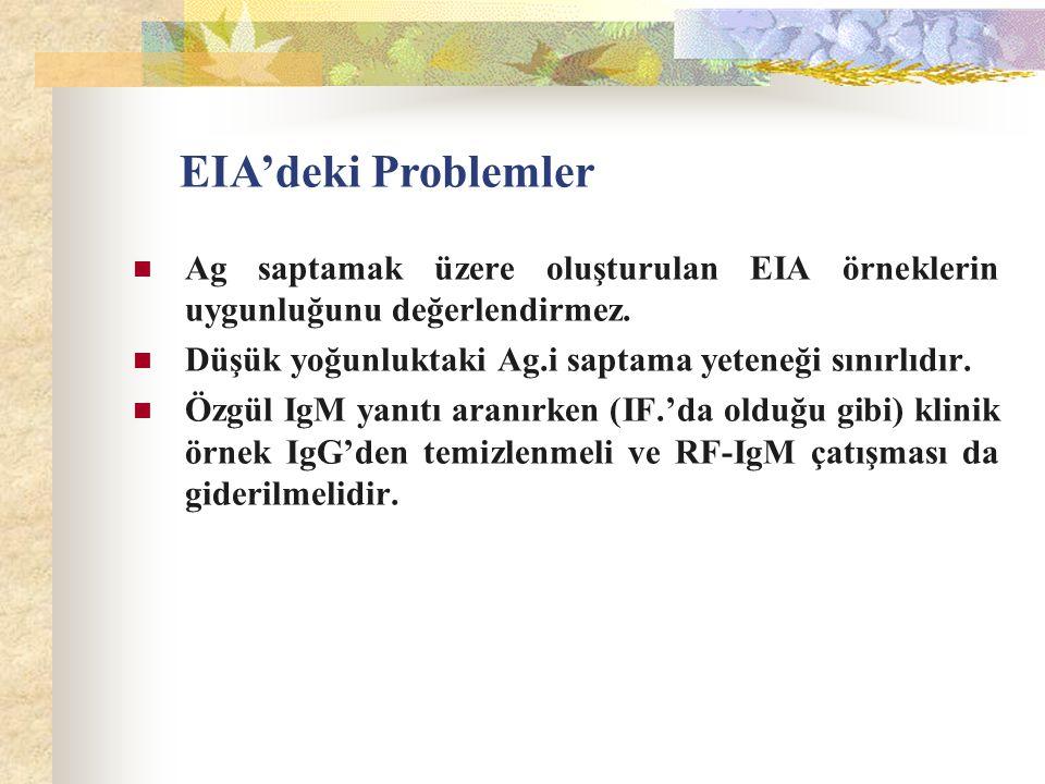 EIA'deki Problemler Ag saptamak üzere oluşturulan EIA örneklerin uygunluğunu değerlendirmez. Düşük yoğunluktaki Ag.i saptama yeteneği sınırlıdır. Özgü