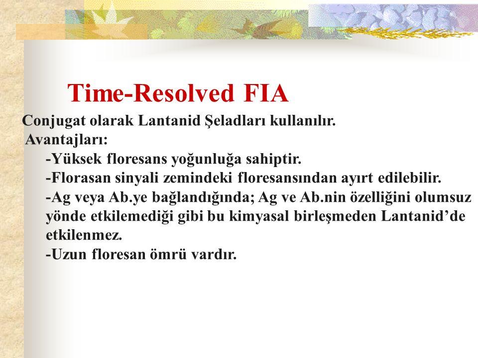 Time-Resolved FIA Conjugat olarak Lantanid Şeladları kullanılır. Avantajları: -Yüksek floresans yoğunluğa sahiptir. -Florasan sinyali zemindeki flores
