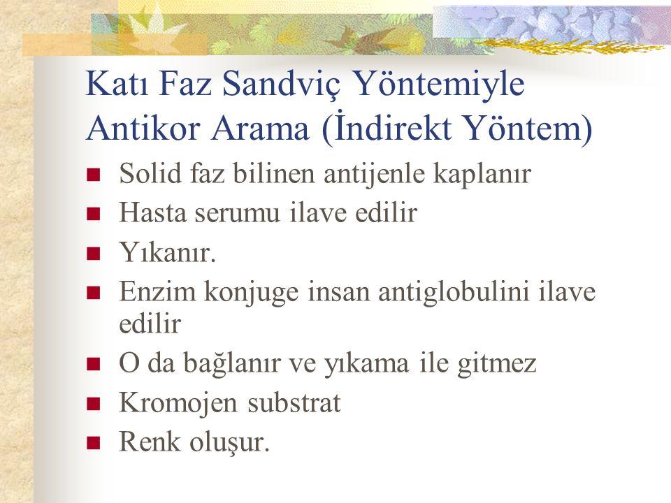 Katı Faz Sandviç Yöntemiyle Antikor Arama (İndirekt Yöntem) Solid faz bilinen antijenle kaplanır Hasta serumu ilave edilir Yıkanır. Enzim konjuge insa