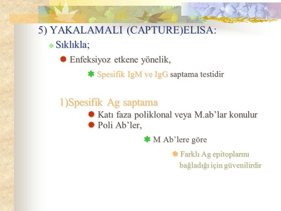 5) YAKALAMALI (CAPTURE)ELISA:  Sıklıkla;  Enfeksiyoz etkene yönelik,  Enfeksiyoz etkene yönelik,  Spesifik IgM ve IgG saptama testidir  Spesifik IgM ve IgG saptama testidir 1)Spesifik Ag saptama  Katı faza poliklonal veya M.ab'lar konulur  Poli Ab'ler,  M Ab'lere göre  Farklı Ag epitoplarını  Farklı Ag epitoplarını bağladığı için güvenilirdir bağladığı için güvenilirdir