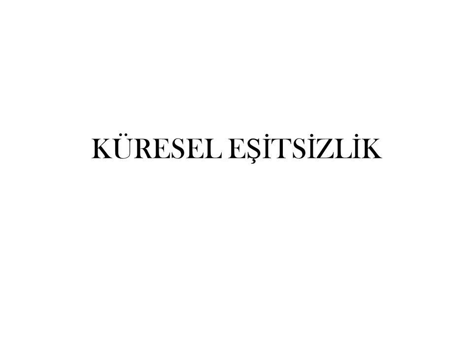 KÜRESEL E Şİ TS İ ZL İ K