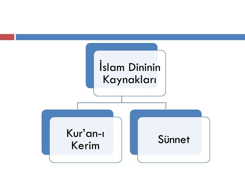İ slam Dininin Kaynakları Kur'an-ı Kerim Sünnet