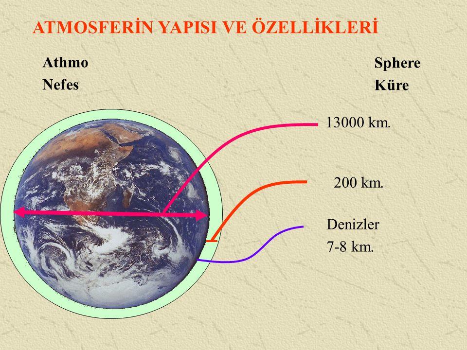 ATMOSFERİN ÖNEMİ 1.Güneşten gelen ultraviyoleye karşı siper 2.