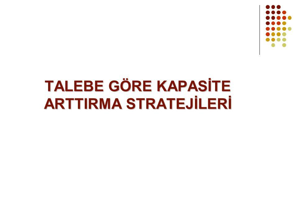 TALEBE GÖRE KAPASİTE ARTTIRMA STRATEJİLERİ
