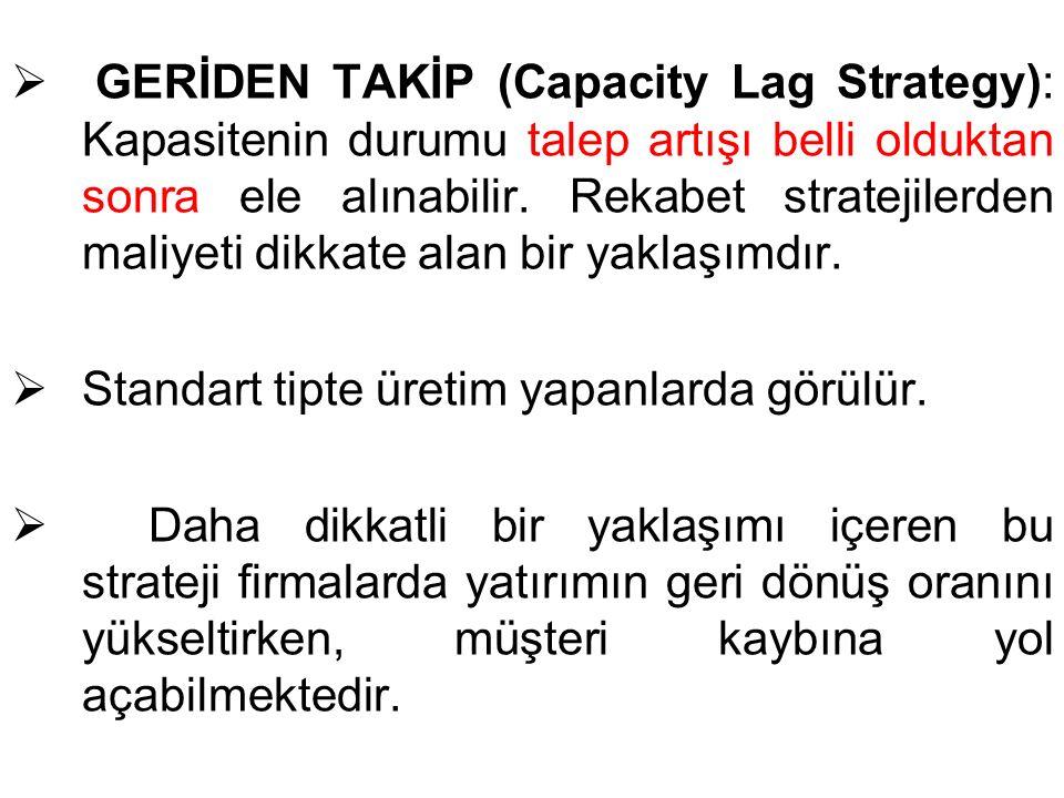  GERİDEN TAKİP (Capacity Lag Strategy): Kapasitenin durumu talep artışı belli olduktan sonra ele alınabilir.