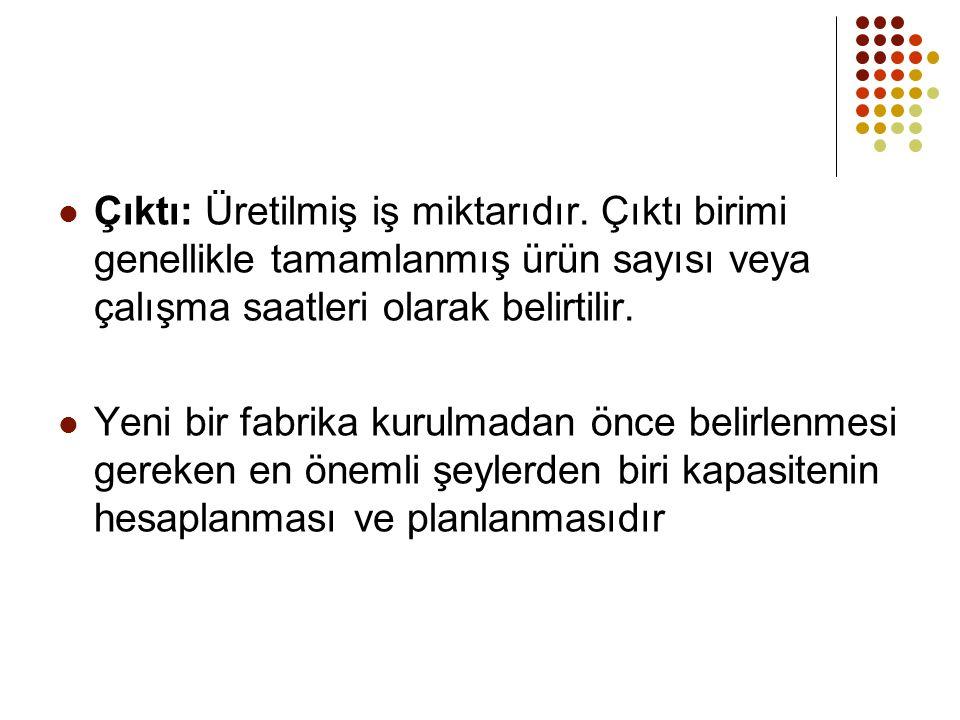 TALEBİ VE ÜRETİM HIZINI YÖNETMEK 1.