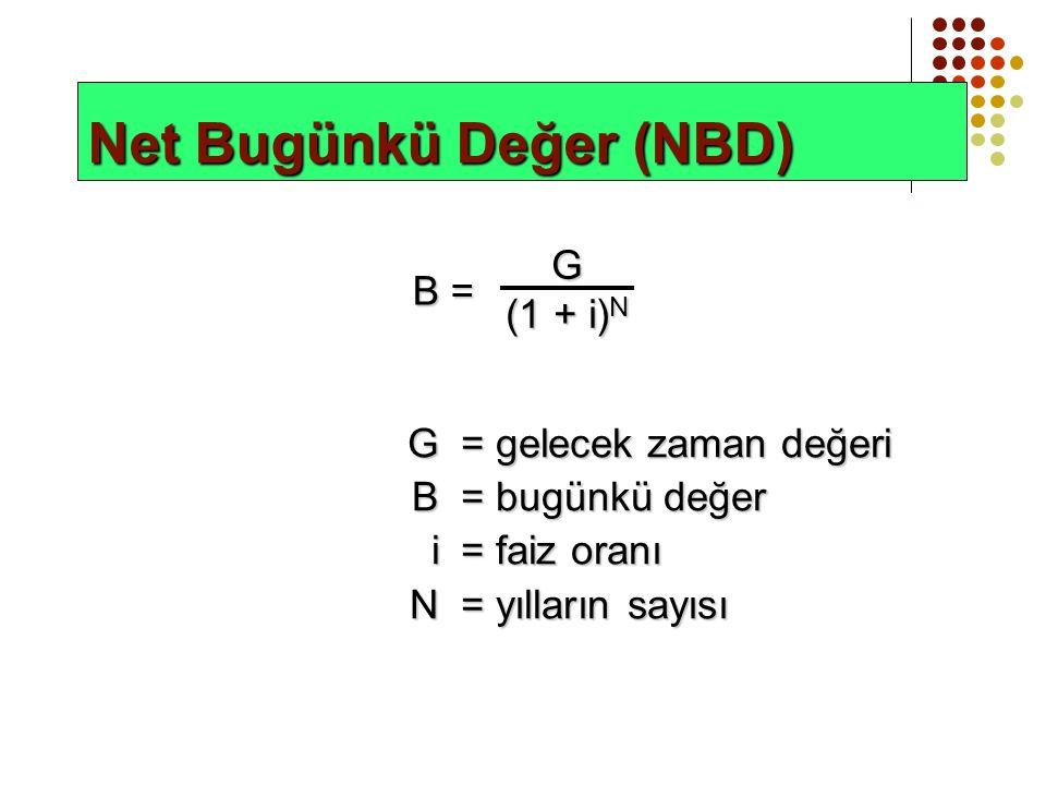 Net Bugünkü Değer (NBD) G= gelecek zaman değeri B= bugünkü değer i= faiz oranı N= yılların sayısı B =B =B =B =G (1 + i) N