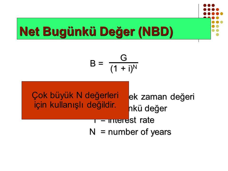 Net Bugünkü Değer (NBD) G= gelecek zaman değeri G= gelecek zaman değeri B= bugünkü değer i= interest rate N= number of years B =B =B =B =G (1 + i) N Çok büyük N değerleri için kullanışlı değildir.