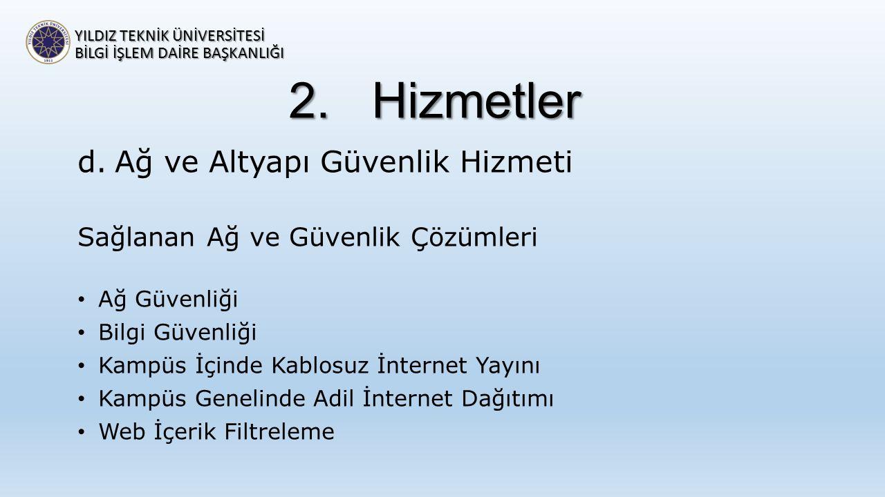 2.Hizmetler d.Ağ ve Altyapı Güvenlik Hizmeti Sağlanan Ağ ve Güvenlik Çözümleri Ağ Güvenliği Bilgi Güvenliği Kampüs İçinde Kablosuz İnternet Yayını Kam