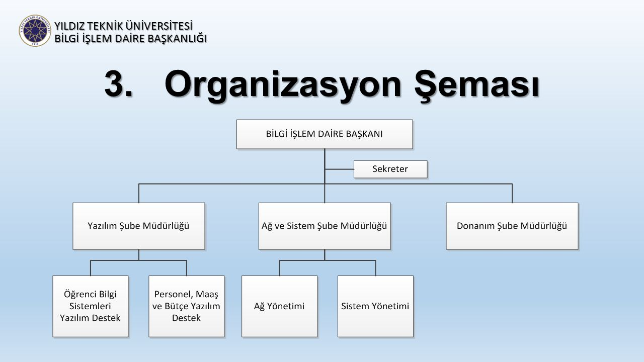 3.Organizasyon Şeması BİLGİ İŞLEM DAİRE BAŞKANLIĞI YILDIZ TEKNİK ÜNİVERSİTESİ