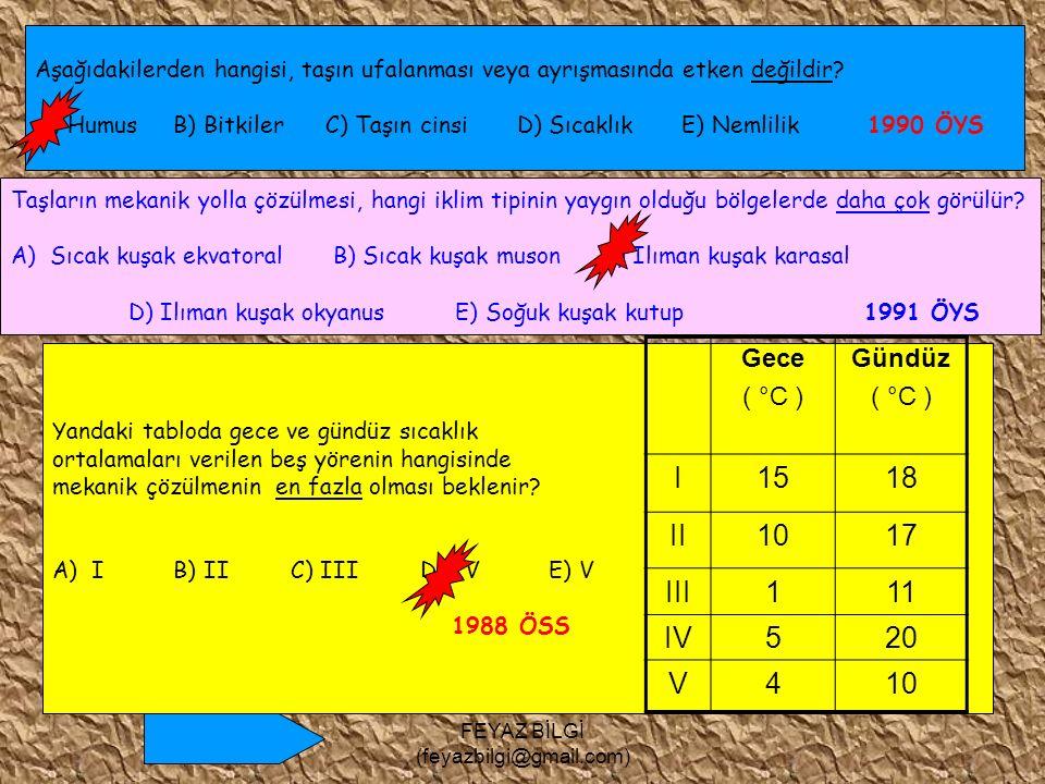 FEYAZ BİLGİ (feyazbilgi@gmail.com) Ülkemizde heyelanlar en çok, Karadeniz bölgesinde özellikle de Doğu Karadeniz'de olmaktadır.