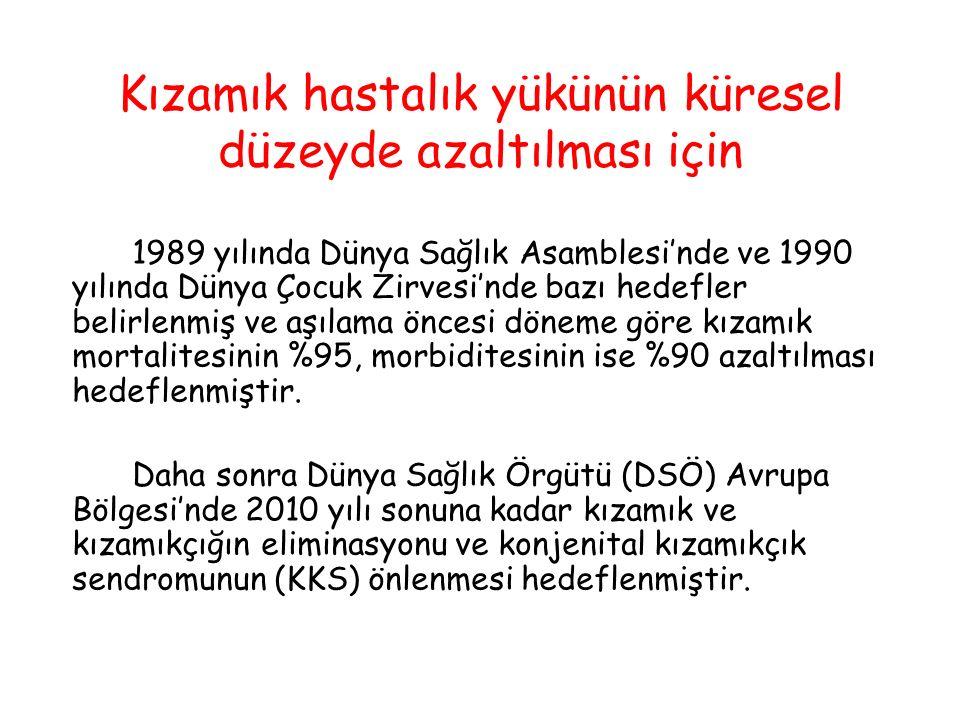 TÜRKİYE'de 2002 yılından bu yana Kızamık Eliminasyon Programı 2006 yılından bu yana da Kızamıkçığın Eliminasyonu ve Konjenital Kızamıkçık Sendromunun Önlenmesi Programı yürütülmektedir.