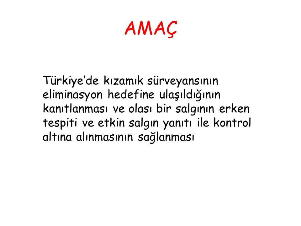 AMAÇ Türkiye'de kızamık sürveyansının eliminasyon hedefine ulaşıldığının kanıtlanması ve olası bir salgının erken tespiti ve etkin salgın yanıtı ile k