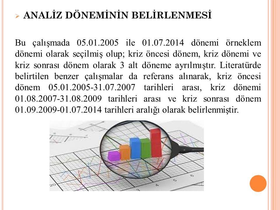  ANALİZ DÖNEMİNİN BELİRLENMESİ Bu çalışmada 05.01.2005 ile 01.07.2014 dönemi örneklem dönemi olarak seçilmiş olup; kriz öncesi dönem, kriz dönemi ve