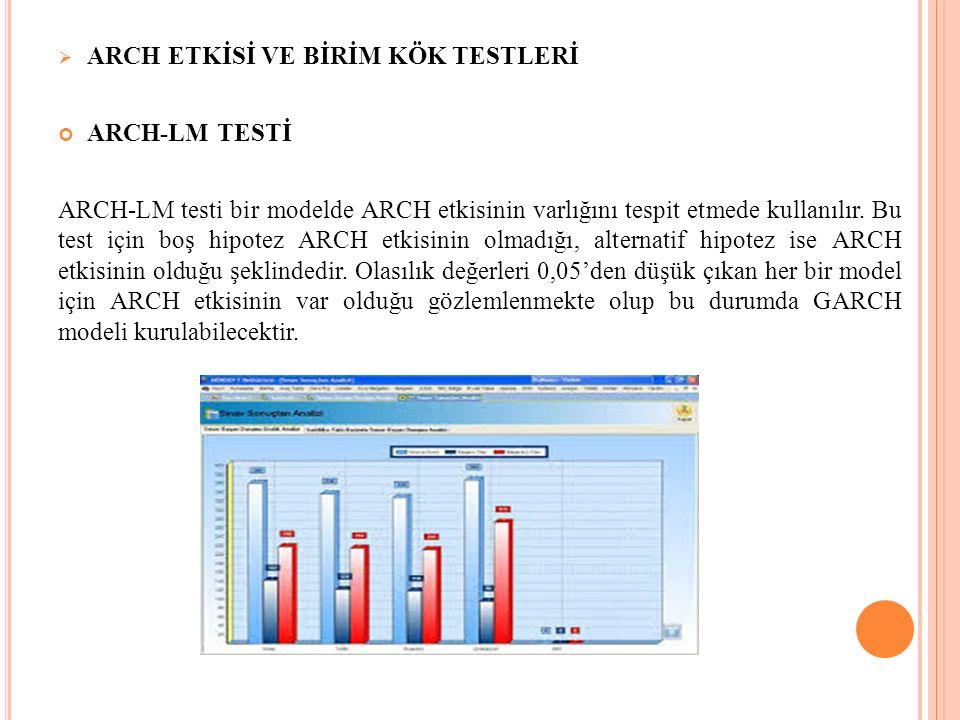  ARCH ETKİSİ VE BİRİM KÖK TESTLERİ ARCH-LM TESTİ ARCH-LM testi bir modelde ARCH etkisinin varlığını tespit etmede kullanılır. Bu test için boş hipote
