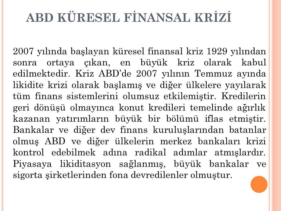 AMPİRİK BULGULAR Kriz Öncesi Dönem Kriz öncesi dönem için korelasyon katsayısının büyüklüğüne göre sırasıyla; DAX, FTSE, EURONEXT, KOSPI ve RTSI ile ilişki çıkmıştır.