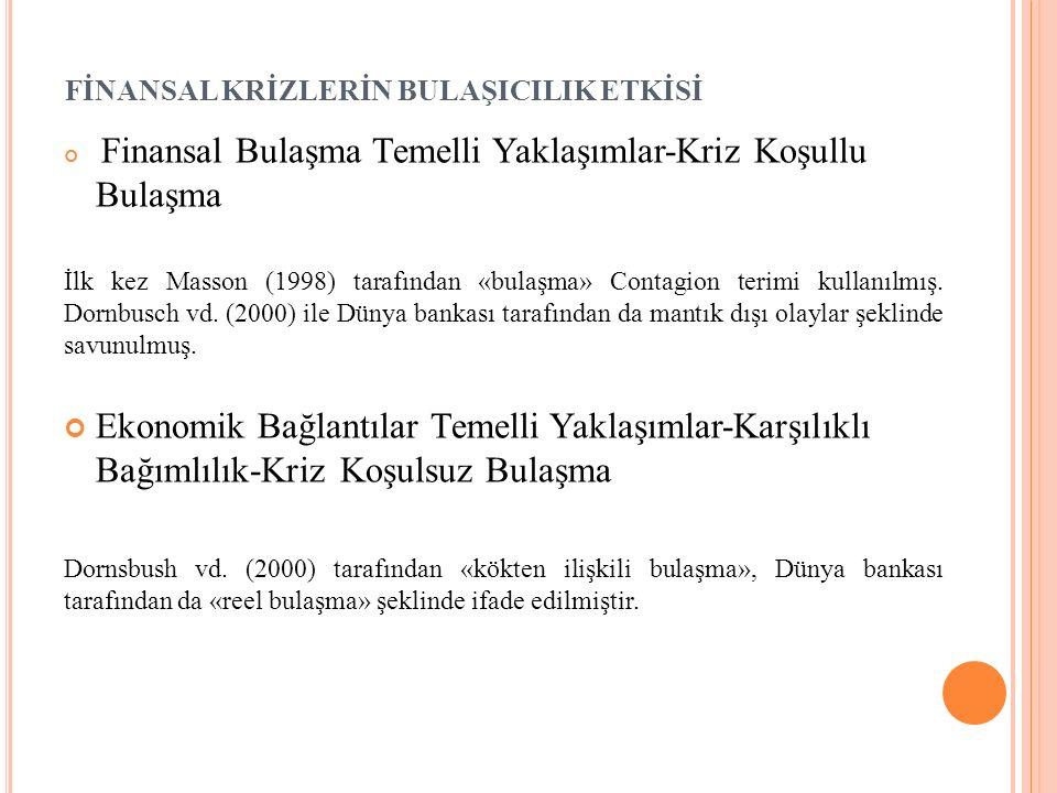 FİNANSAL KRİZLERİN BULAŞICILIK ETKİSİ  Finansal Bulaşma Temelli Yaklaşımlar-Kriz Koşullu Bulaşma Çoklu Denge Mekanizması ((Eichengreen vd.(1996)) Portföy Düzeltme (Likidite) Mekanizması (Lowell vd.(1998)) Politik Bulaşma (Drazen (1999)) Artan Farkındalık Yaklaşımı (Lowell vd.