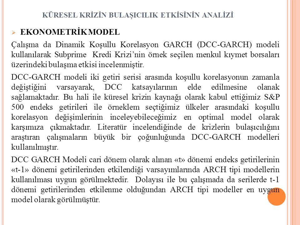 AMPİRİK BULGULAR DCC-GARCH Modeli tahmin sonuçları Ülke grupları bazında ayrı ayrı yorumlanmıştır.