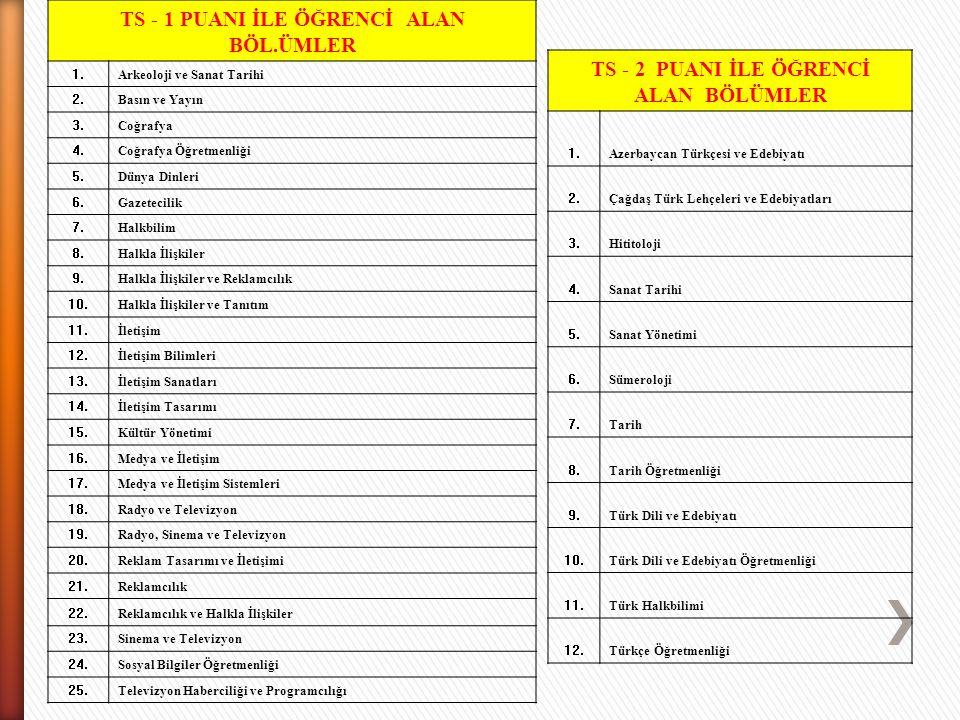 TS - 1 PUANI İLE ÖĞRENCİ ALAN BÖL.ÜMLER 1. Arkeoloji ve Sanat Tarihi 2.