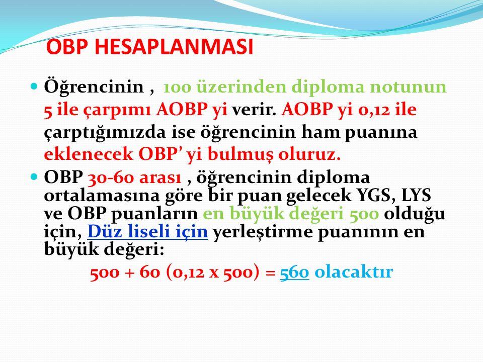 OBP HESAPLANMASI Öğrencinin, 100 üzerinden diploma notunun 5 ile çarpımı AOBP yi verir.