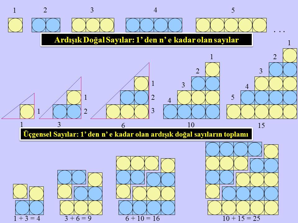 2 mavi + 2 sarı 5 sarı + 4 mavi 8 mavi + 8 sarı 13 sarı + 12 mavi Dikdörtgensel Sayı: 4 D i k d ö r t g e n s e l S a y ı : 4 Dik Yamuksal Sayı: 9 D i k Y a m u k s a l S a y ı : 9 Dikdörtgensel Sayı: 16 D i k d ö r t g e n s e l S a y ı : 1 6 Dik Yamuksal Sayı: 25 Dik Yamuksal Sayı: 25 3 + 6 = 96 + 10 = 16 10 + 15 = 25 1 + 3 = 4 Karesel Sayılar: Ardışık İki Üçgensel Sayının Toplamı K a r e s e l S a y ı l a r : A r d ı ş ı k İ k i Ü ç g e n s e l S a y ı n ı n T o p l a m ı