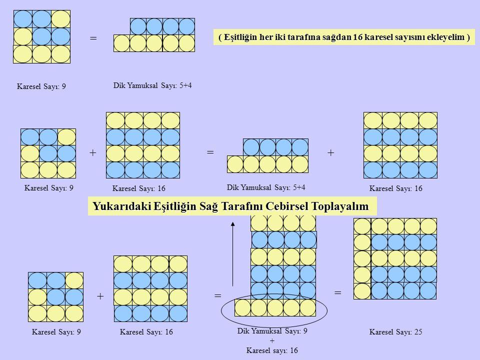 Bir dik üçgende dik kenarlar üzerinde bulunan karelerinin toplamı HİPOTENÜS' ün karesine eşittir.