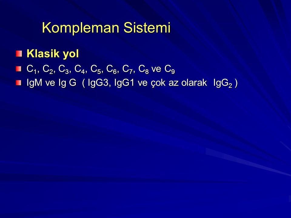 Kompleman Sistemi Kompleman Sistemi Klasik yol Ag-Ab kompleksleri Alternatif yol - LPS Lektin yolu - Mannan-Bağlayan Protein Yolu - Mannoz, N-asetilgl