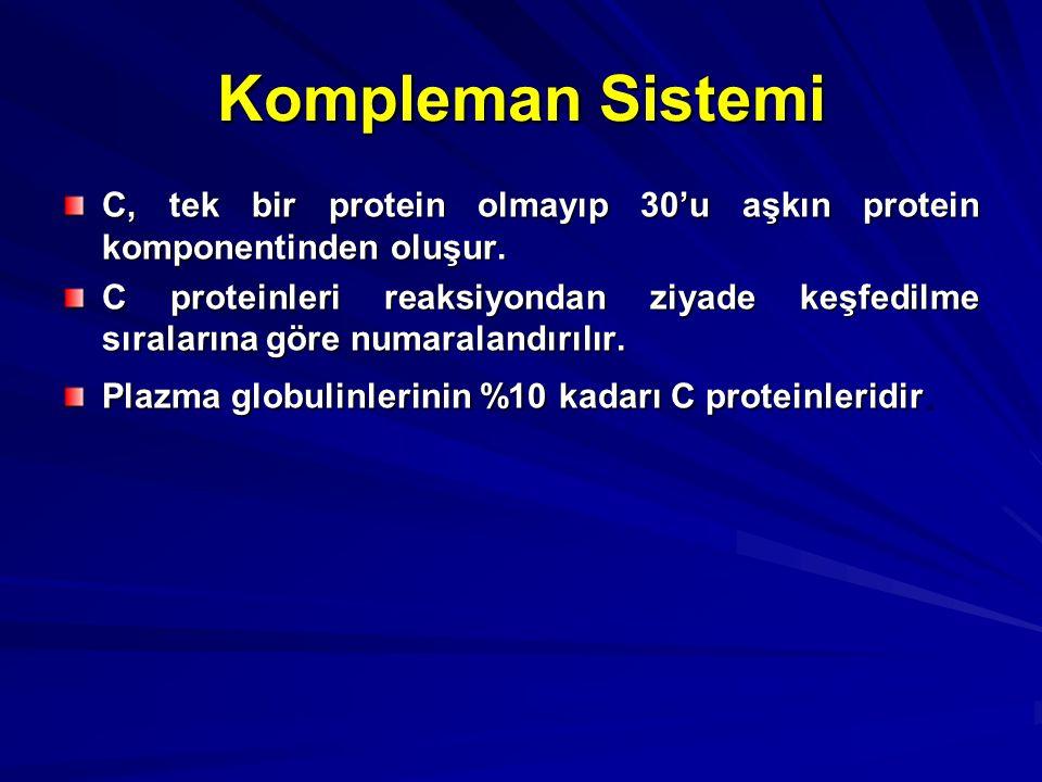 Kompleman Proteinleri Bir önceki komponent kendisinden sonraki komponentin daima daha çok sayıda molekülünü aktive ederek etkili olur  Çığ gibi büyüyen çok güçlü bir aktivasyon olur.
