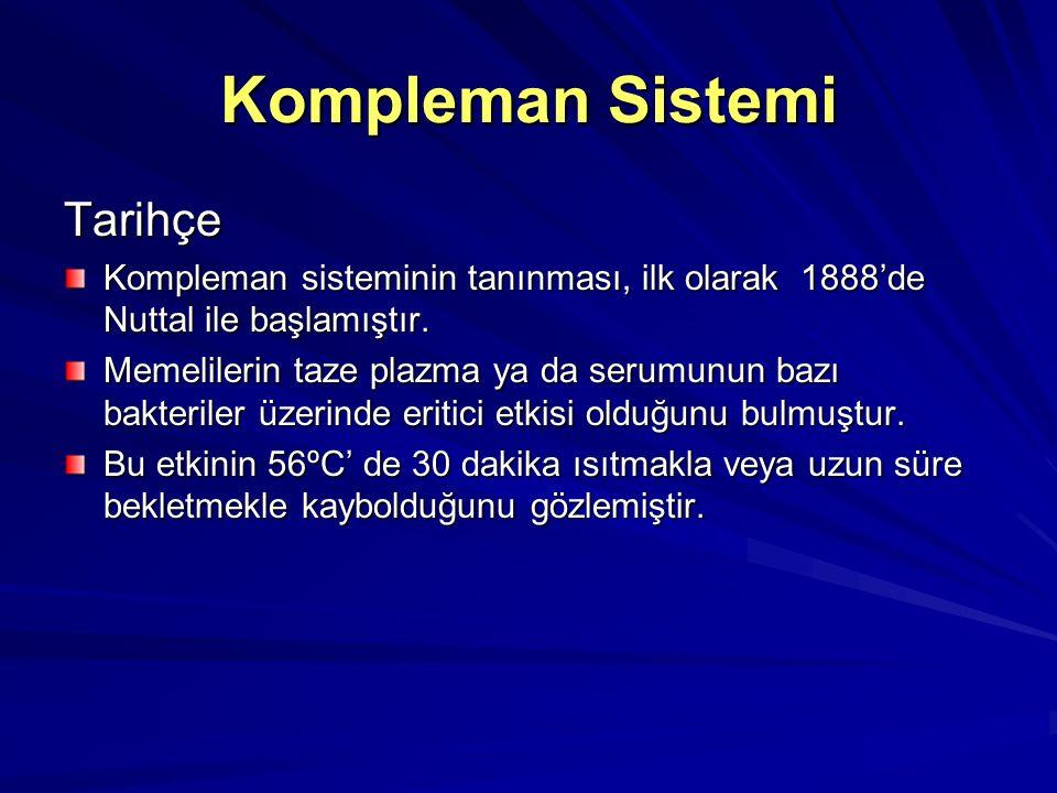 Kompleman Sistemi Tarihçe Kompleman sisteminin tanınması, ilk olarak 1888'de Nuttal ile başlamıştır.