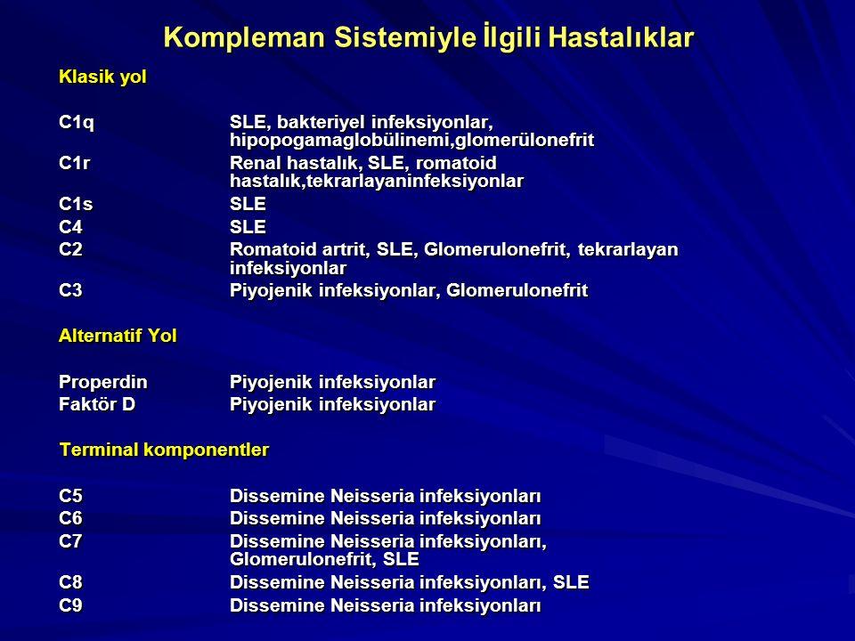 Kompleman Eksikliği  Aktivasyon komponentleri – tekrarlayan bakteriyel enfeksiyonlar, SLE  Terminal Komponentler – tekrarlayan bakteriyel enfeksiyon