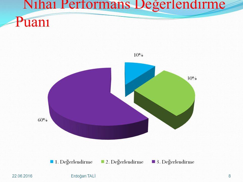 Nihai Performans Değerlendirme Puanı Nihai performans değerlendirme puanı yüz üzerinden 50 ve üzerinde olan aday öğretmenler performans değerlendirmesinde başarılı sayılır ve Bakanlıkça yapılacak sınava girmeye hak kazanır.