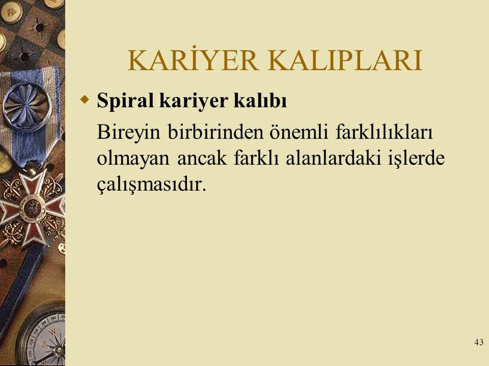 KARİYER KALIPLARI  Spiral kariyer kalıbı Bireyin birbirinden önemli farklılıkları olmayan ancak farklı alanlardaki işlerde çalışmasıdır. 43