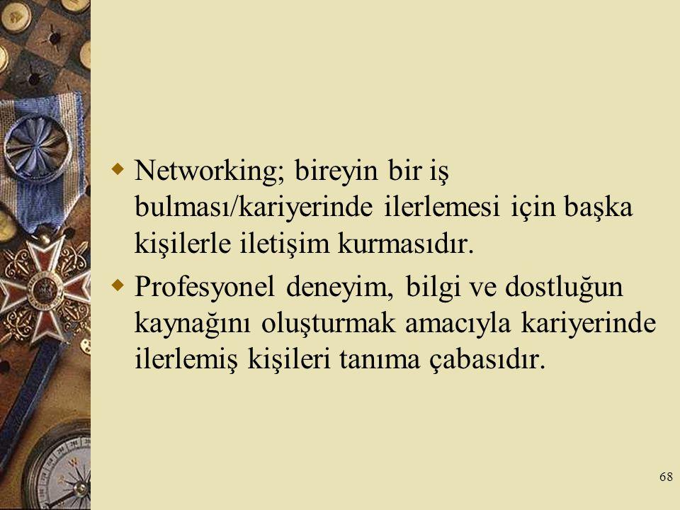  Networking; bireyin bir iş bulması/kariyerinde ilerlemesi için başka kişilerle iletişim kurmasıdır.  Profesyonel deneyim, bilgi ve dostluğun kaynağ
