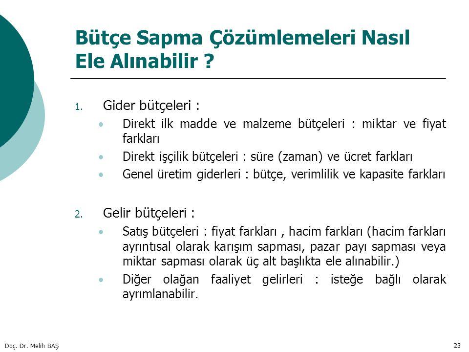 Doç. Dr. Melih BAŞ 23 Bütçe Sapma Çözümlemeleri Nasıl Ele Alınabilir ? 1. Gider bütçeleri : Direkt ilk madde ve malzeme bütçeleri : miktar ve fiyat fa