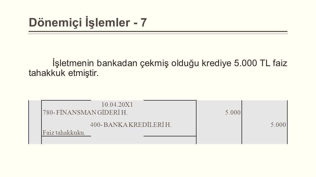 Dönemiçi İşlemler - 7 İşletmenin bankadan çekmiş olduğu krediye 5.000 TL faiz tahakkuk etmiştir. 10.04.20X1 780- FİNANSMAN GİDERİ H.5.000 400- BANKA K