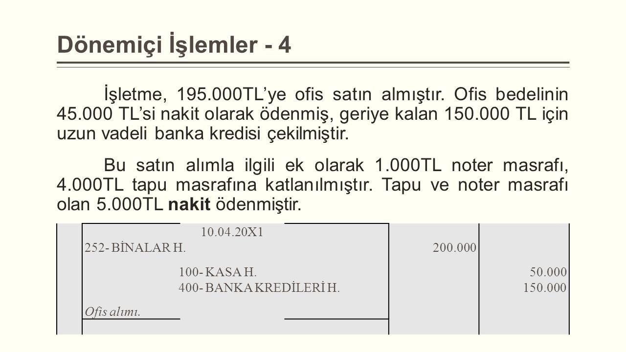 Dönemiçi İşlemler - 4 İşletme, 195.000TL'ye ofis satın almıştır. Ofis bedelinin 45.000 TL'si nakit olarak ödenmiş, geriye kalan 150.000 TL için uzun v
