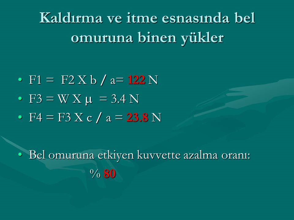 Kaldırma ve itme esnasında bel omuruna binen yükler F1 = F2 X b / a= 122 NF1 = F2 X b / a= 122 N F3 = W X  = 3.4 NF3 = W X  = 3.4 N F4 = F3 X c / a