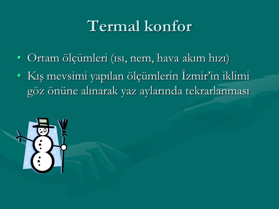 Termal konfor Ortam ölçümleri (ısı, nem, hava akım hızı)Ortam ölçümleri (ısı, nem, hava akım hızı) Kış mevsimi yapılan ölçümlerin İzmir'in iklimi göz