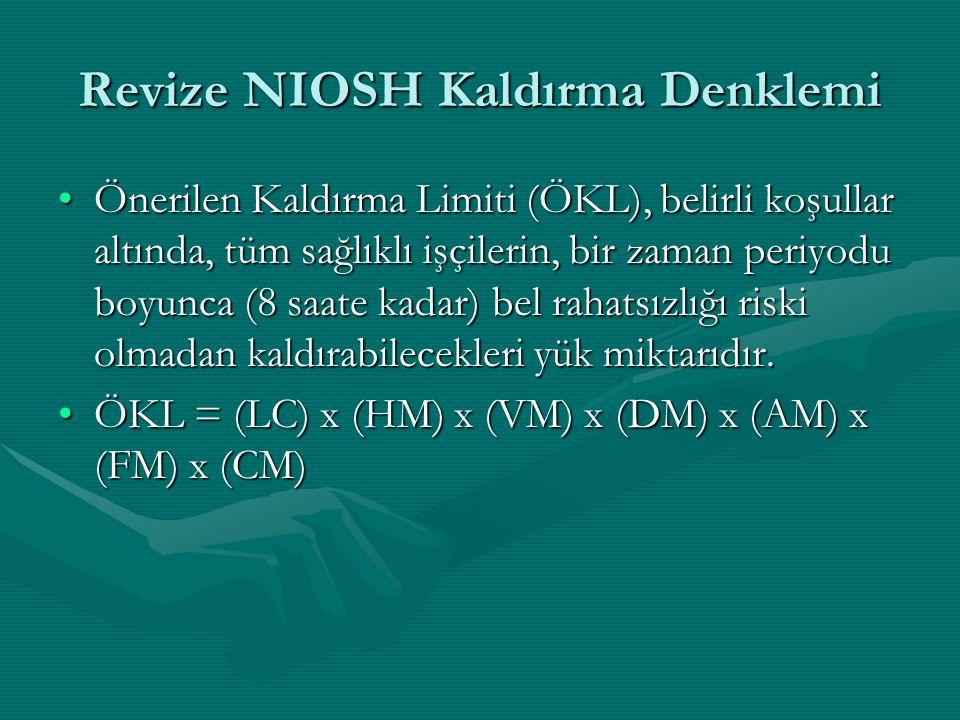 Revize NIOSH Kaldırma Denklemi Önerilen Kaldırma Limiti (ÖKL), belirli koşullar altında, tüm sağlıklı işçilerin, bir zaman periyodu boyunca (8 saate k