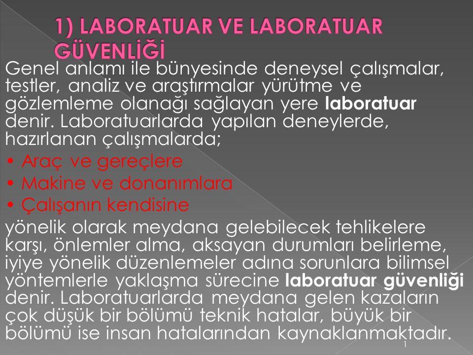 Genel anlamı ile bünyesinde deneysel çalışmalar, testler, analiz ve araştırmalar yürütme ve gözlemleme olanağı sağlayan yere laboratuar denir.