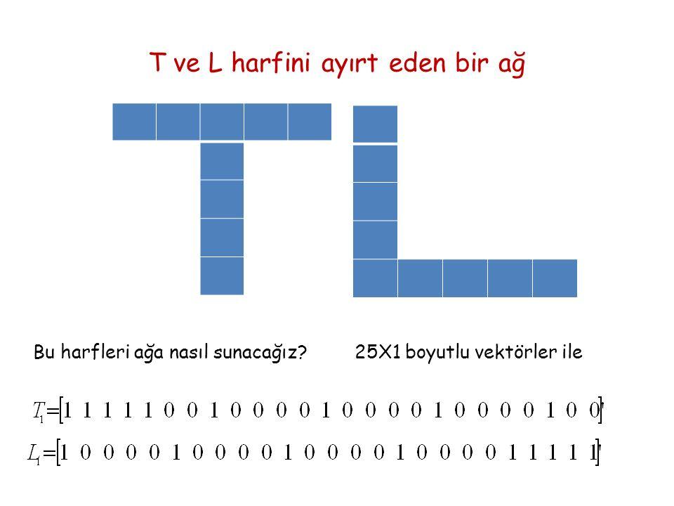 T ve L harfini ayırt eden bir ağ Bu harfleri ağa nasıl sunacağız?25X1 boyutlu vektörler ile