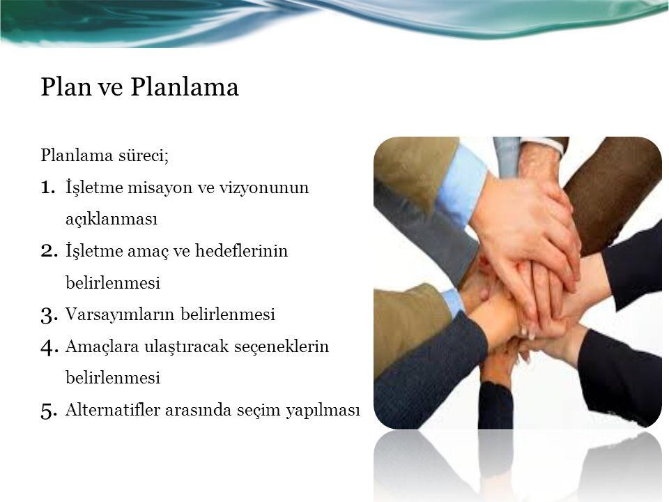 Plan ve Planlama Planlama süreci; 1. İşletme misayon ve vizyonunun açıklanması 2.