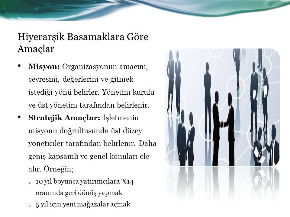 Hiyerarşik Basamaklara Göre Amaçlar Misyon: Organizasyonun amacını, çevresini, değerlerini ve gitmek istediği yönü belirler.