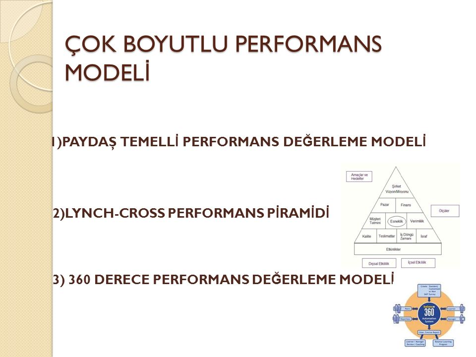 ÇOK BOYUTLU PERFORMANS MODEL İ 1)PAYDAŞ TEMELL İ PERFORMANS DE Ğ ERLEME MODEL İ 2)LYNCH-CROSS PERFORMANS P İ RAM İ D İ 3) 360 DERECE PERFORMANS DE Ğ ERLEME MODEL İ